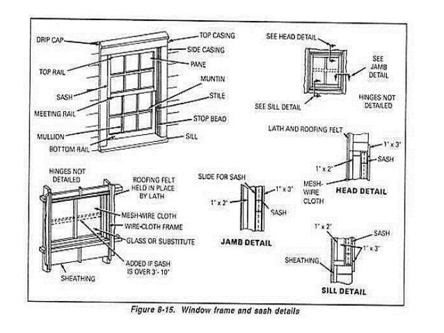Door frame terminology diagram door lock mechanism diagram for Building terms with pictures