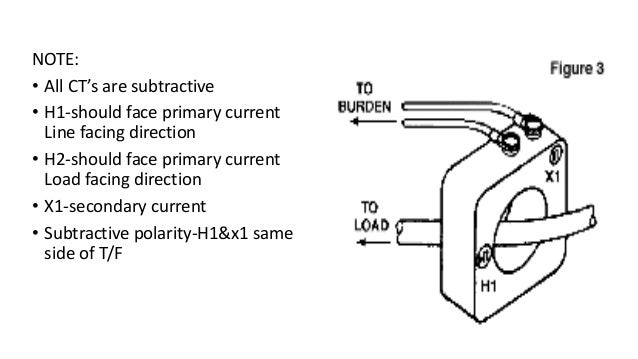 Electrical Current transformer(CT) and Potential transformer(PT) basi…
