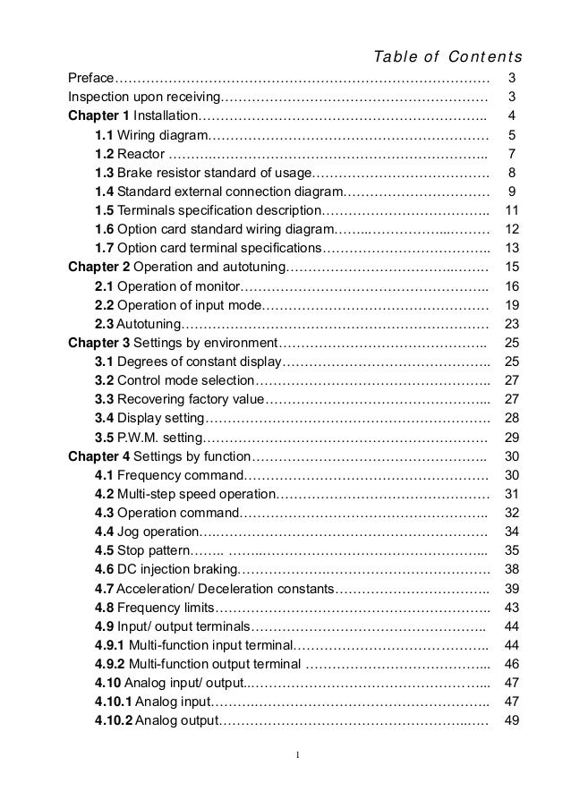 1 Table of Contents Preface………………………………………………………………………… 3 Inspection upon receiving…………………………………………………… 3 Chapter 1 Instal...