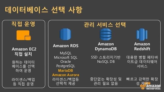 직접 운영  관리 서비스 선택     Amazon EC2 직접 설치  원하는 데이터 베이스를 선택 하여 운영 라이센스/백업 등 직접 운영  Amazon  DynamoDB SSD 스토리지기반 NoSQL DB 중단없는 확장...