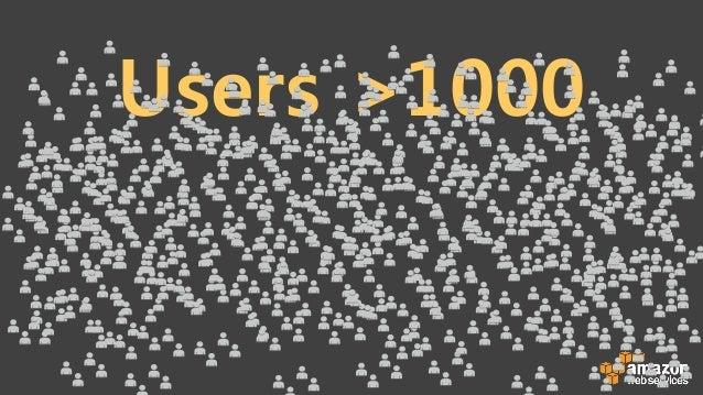 Users >1000