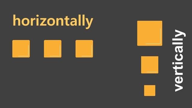 horizontally vertically
