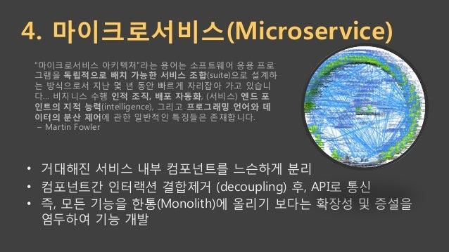 마이크로 서비스 빌딩 블럭 Docker 기반의 서비스 배포 이벤트를 기반한 코딩 함수 실행 서비스간 API 인증/캐싱 용이 서비스간 메시지 큐 관리