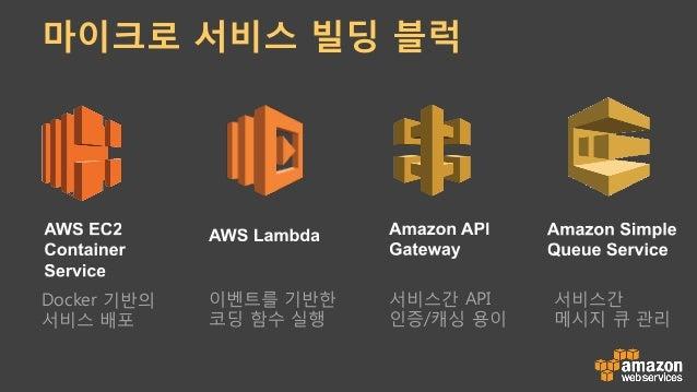5. 서비스 재활용 즉, 다시 만들지 말자: !  모바일 푸시 보내기 !  간단한 검색 구현 !  큐 서비스 구현 !  이메일 보내기 !  동영상 인코딩 Amazon CloudSearch Amazon SQSAm...