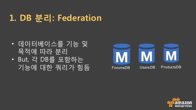 2. DB 수평적 확장: Sharding • 애플리케이션 레이어에서 제어 가능/확장성에 이슈 는 없음 • But, 앱 복잡성 증가