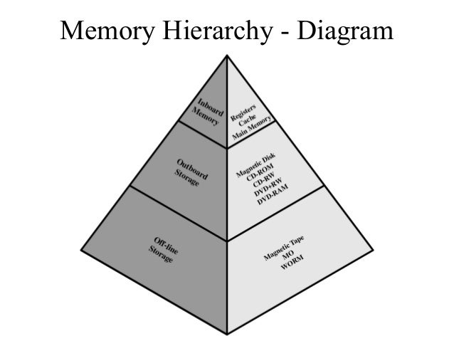 ct213 memory subsystem 4 638?cb=1370441398 ct213 memory subsystem