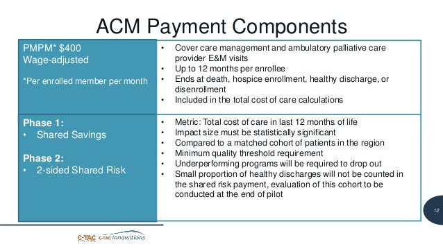 13 ACM Payment Components PMPM* $400 Wage-adjusted *Per enrolled member per month Phase 1: • Shared Savings Phase 2: • 2-s...