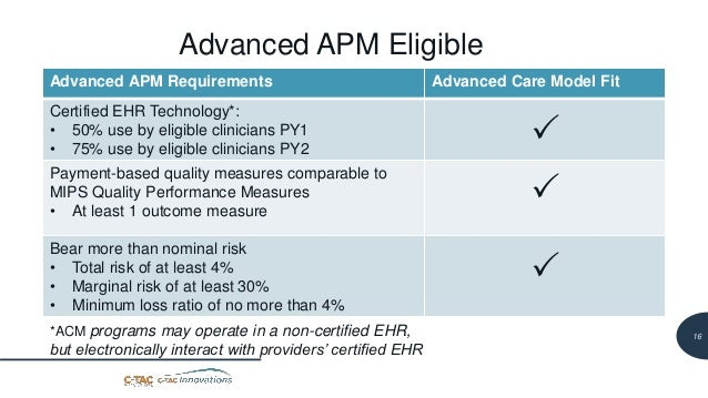 17 Advanced APM Eligible Advanced APM Requirements Advanced Care Model Fit Certified EHR Technology*: • 50% use by eligibl...
