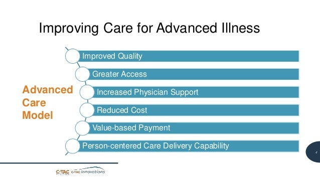 4 Improving Care for Advanced Illness Improved Quality Greater Access Increased Physician Support Reduced Cost Value-based...