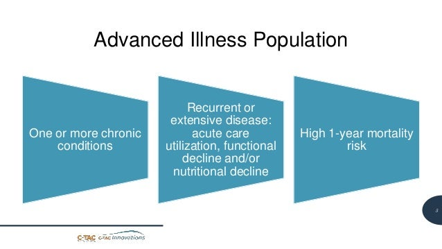 5 Advanced Illness Population One or more chronic conditions Recurrent or extensive disease: acute care utilization, funct...