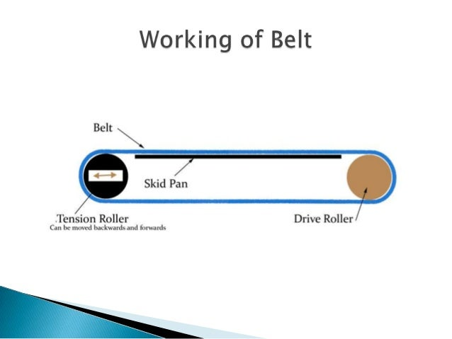  The belt consists of one or more layers of material. ◦ An under layer-to provide linear strength and shape called a carc...