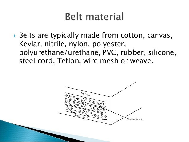 The actual belt of a system is determined on what the conveyor is going to be used for. Items to consider when choosing a ...