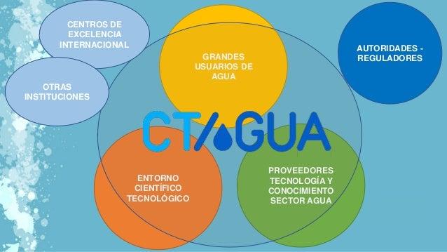 CTAgua- Presentación Institucional  Slide 3