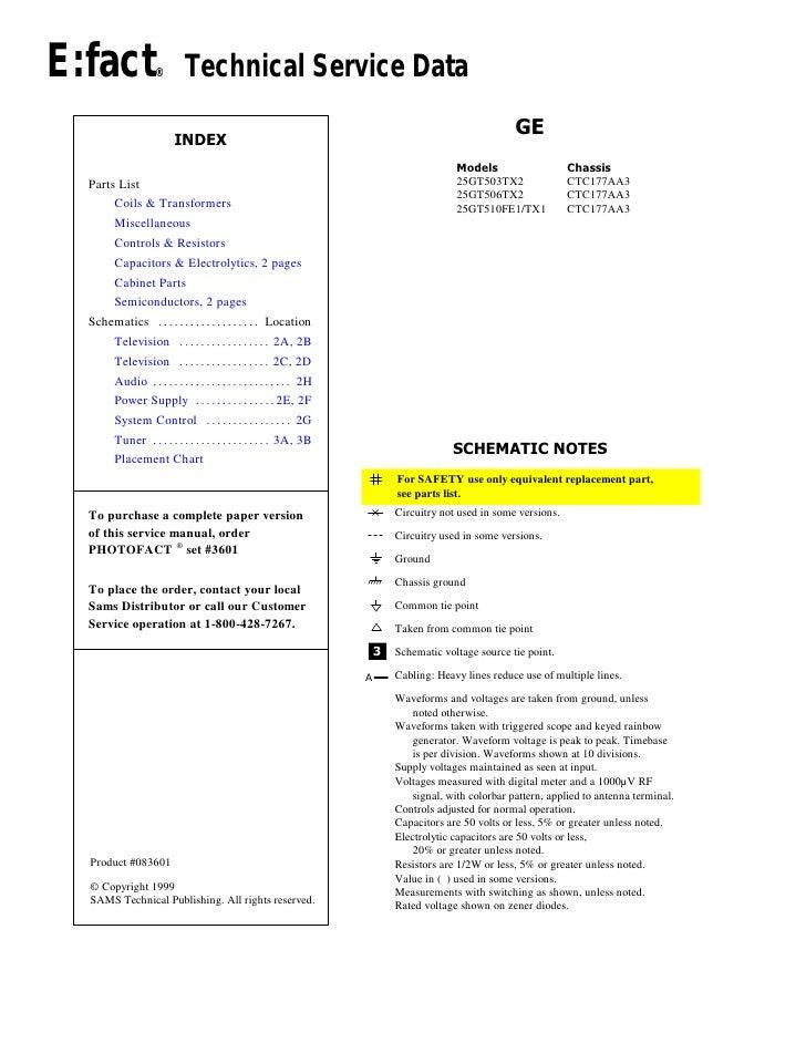 E:fact              ®        Technical Service Data                                                                       ...