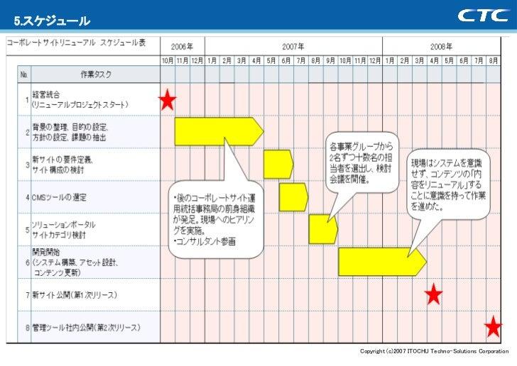 5.スケジュール           Copyright (c)2007 ITOCHU Techno-Solutions Corporation