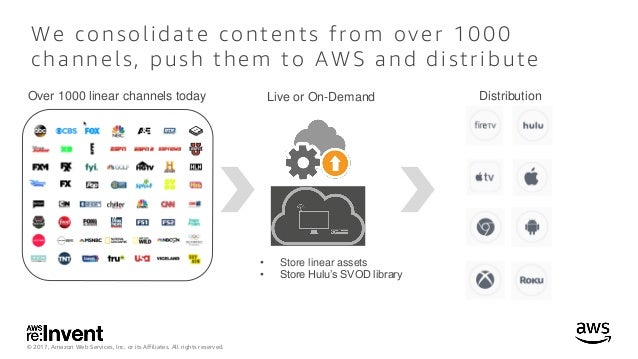 Case Study: How Hulu reinvented television using the AWS