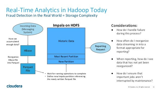 © Cloudera, Inc. All rights reserved. 11 Real-Time Analytics in Hadoop Today Fraud Detection in the Real World = Storage C...