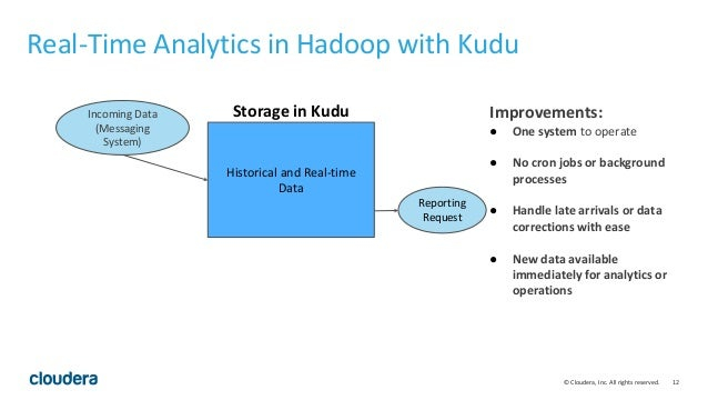 © Cloudera, Inc. All rights reserved. 12 Real-Time Analytics in Hadoop with Kudu Improvements: ● One system to operate ● N...