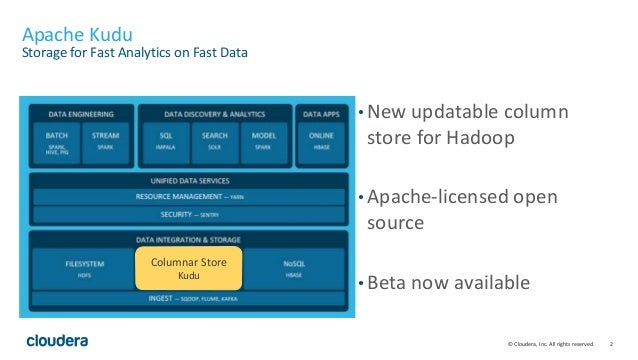 © Cloudera, Inc. All rights reserved. 2 Apache Kudu Storage for Fast Analytics on Fast Data • New updatable column store f...