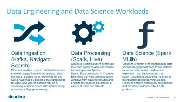 4© Cloudera, Inc. All rights reserved. Data Engineering and Data Science Workloads Data Ingestion (Kafka, Navigator, Searc...