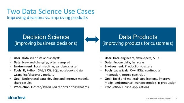 6© Cloudera, Inc. All rights reserved. Two Data Science Use Cases Improving decisions vs. improving products Decision Scie...