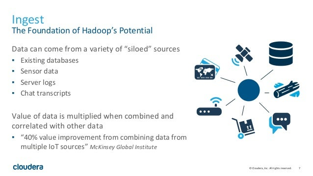 """7© Cloudera, Inc. All rights reserved. Ingest The Foundation of Hadoop's Potential Data can come from a variety of """"siloed..."""