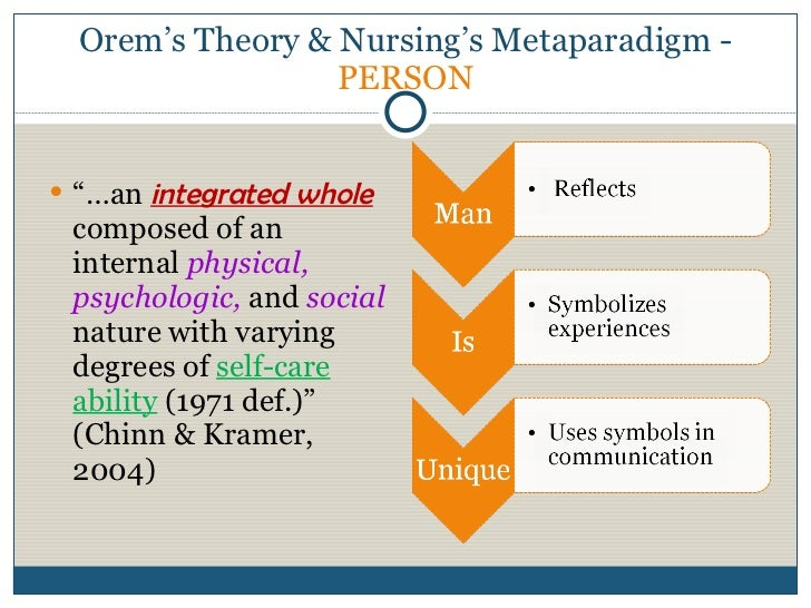 concept analysis on the theory of caring This article is a report of a concept analysis of ehealth the eight steps of concept analysis (adapted from walker strategies for theory construction in.