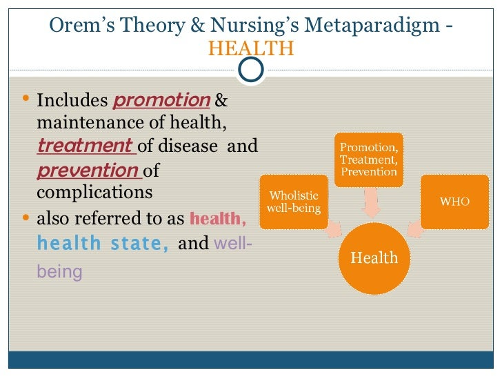 identify explore metapardigm concepts of nursing essay The purpose of this assignment is to identify and explore one of jacqueline fawcett's (1984) metapardigm concepts of nursing that she identifies as being concepts central to nursing and explore how this is expressed in judith christensen's (1990) nursing partnership model.