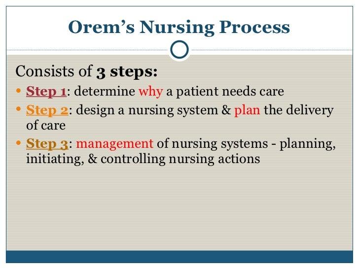 Dorothea Orem - Nursing Theorist