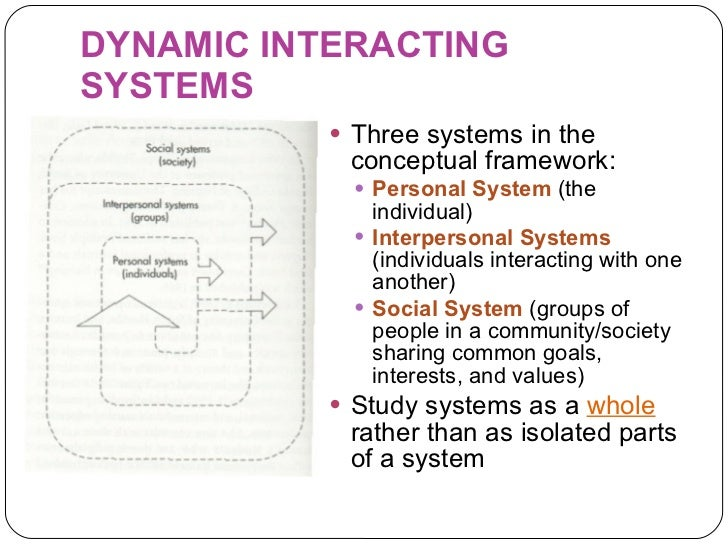 imogene king metaparadigm Imogene m king king's conceptual system and theory of goal attainment and transactional process dynamic interacting systems king has interrelated the concepts.