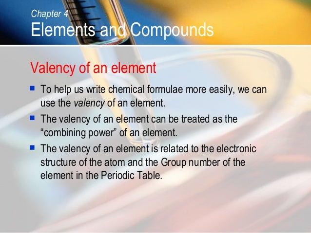 C04 elements and compounds elements and compounds chapter 4 12 urtaz Choice Image