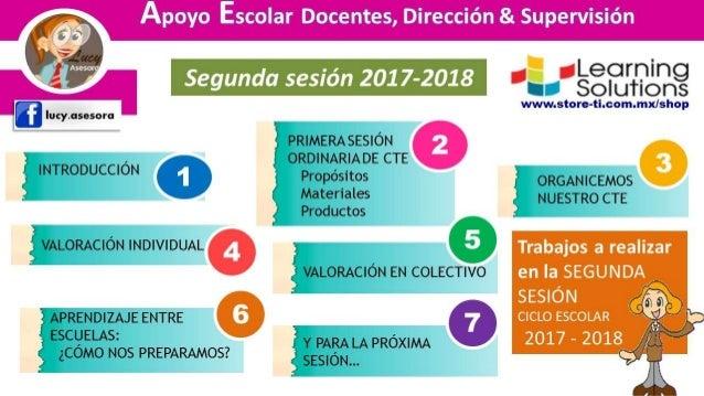CTE  2 sesión 2017-2018 PPT Slide 3