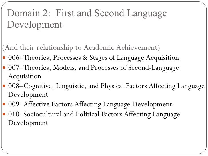 leons theory of language development Chomsky's theory of language development mariah mercado loading unsubscribe from mariah mercado cancel unsubscribe working.