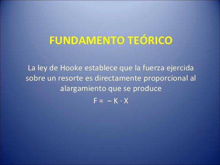 Ley de Hooke Slide 3