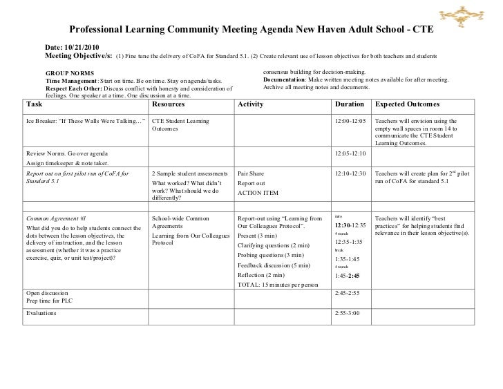 Professional Learning Community Meeting Agenda New Haven Adult School   CTE  Date: 10/21 ...