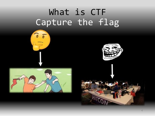 Introduction of CTF and CGC