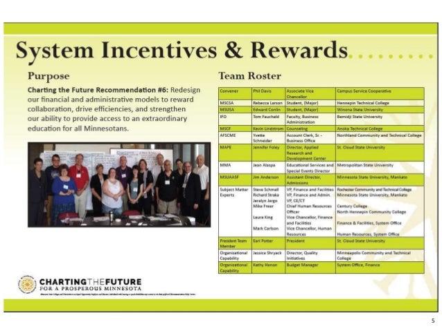 systems of incentives and rewards University of missouri system - mytotal rewards  wellness incentive banner  what does your wellness  don't miss out on the 2018 wellness incentive.