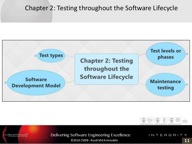 11©2014 CMSB - Rusdi Md Aminuddin Chapter 2: Testing throughout the Software Lifecycle