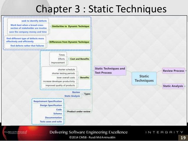 19©2014 CMSB - Rusdi Md Aminuddin Chapter 3 : Static Techniques