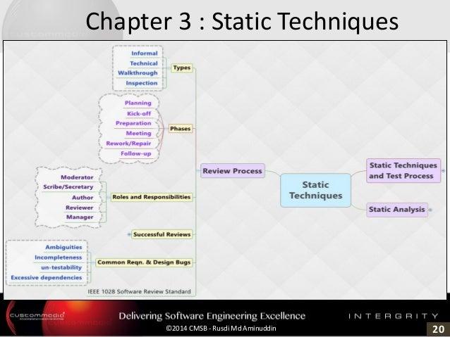 20©2014 CMSB - Rusdi Md Aminuddin Chapter 3 : Static Techniques