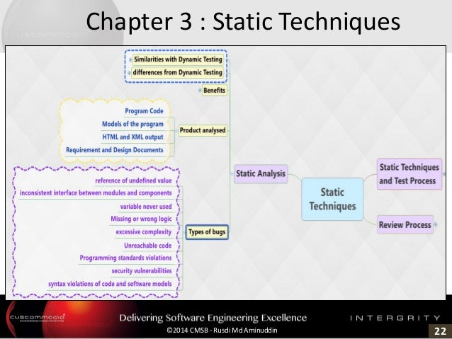22©2014 CMSB - Rusdi Md Aminuddin Chapter 3 : Static Techniques