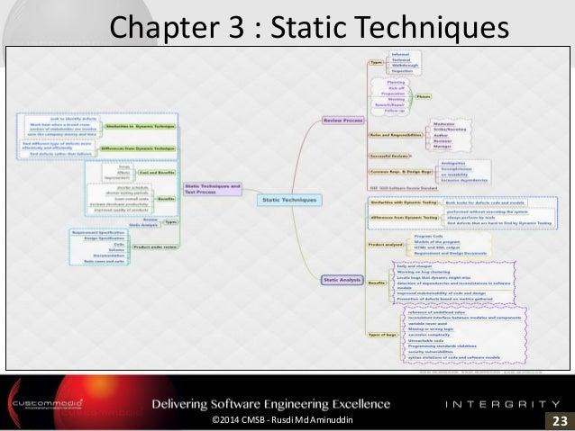 23©2014 CMSB - Rusdi Md Aminuddin Chapter 3 : Static Techniques
