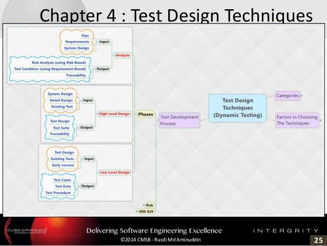 25©2014 CMSB - Rusdi Md Aminuddin Chapter 4 : Test Design Techniques