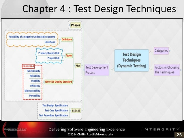 26©2014 CMSB - Rusdi Md Aminuddin Chapter 4 : Test Design Techniques