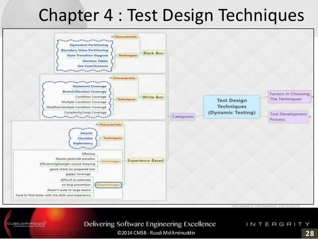 28©2014 CMSB - Rusdi Md Aminuddin Chapter 4 : Test Design Techniques