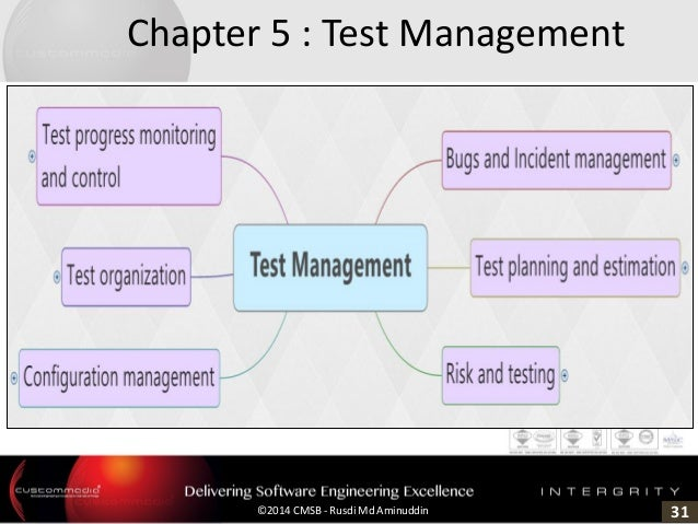 31©2014 CMSB - Rusdi Md Aminuddin Chapter 5 : Test Management