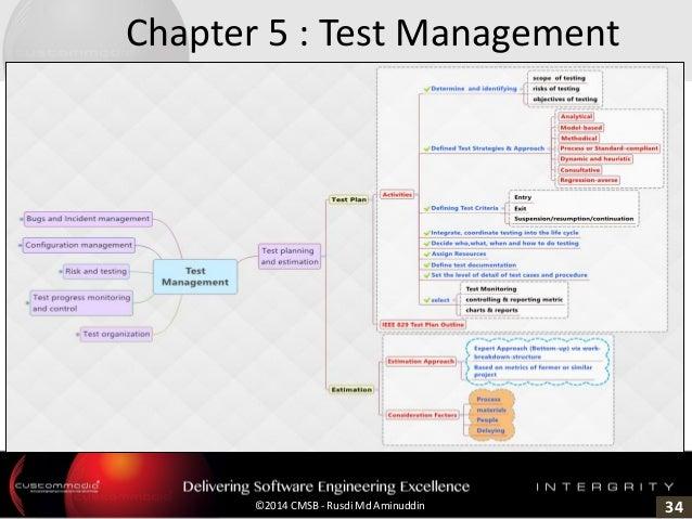 34©2014 CMSB - Rusdi Md Aminuddin Chapter 5 : Test Management