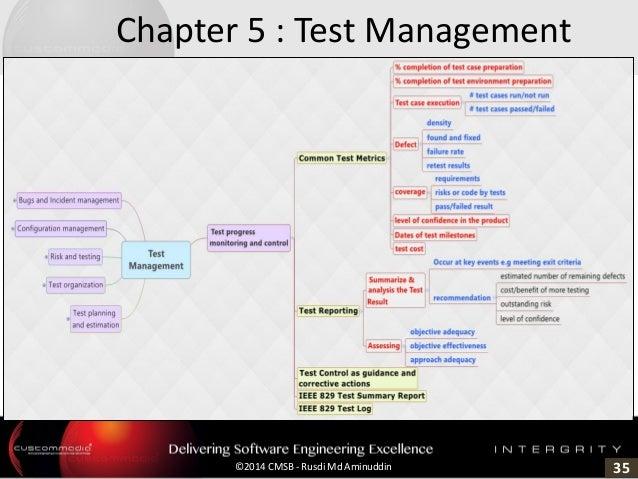 35©2014 CMSB - Rusdi Md Aminuddin Chapter 5 : Test Management