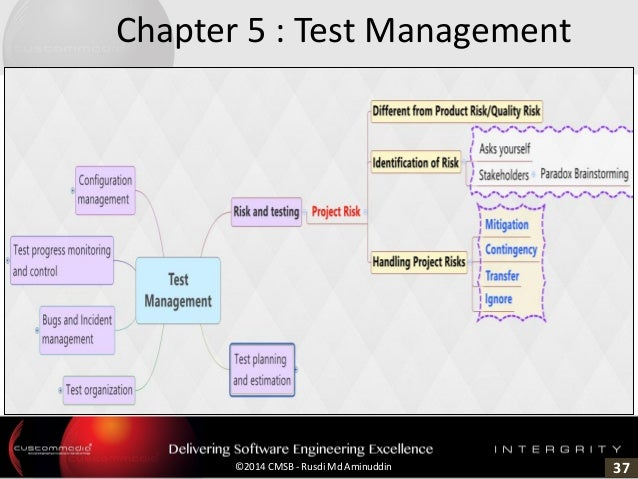 37©2014 CMSB - Rusdi Md Aminuddin Chapter 5 : Test Management