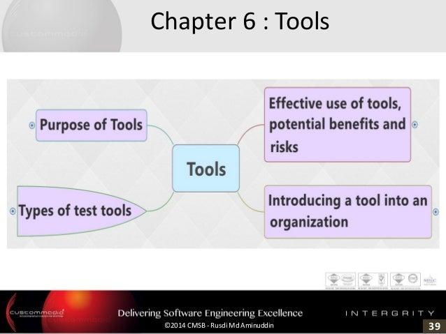 39©2014 CMSB - Rusdi Md Aminuddin Chapter 6 : Tools